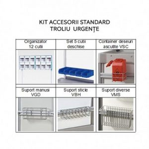Troliu Medical Urgenta