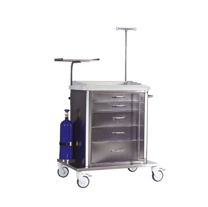 troliu medical inox